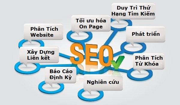 Những điều quan trọng trong SEO Web