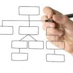 Sitemap Là Gì? Tác dụng của sitemap trong seo | Cách tạo sitemap