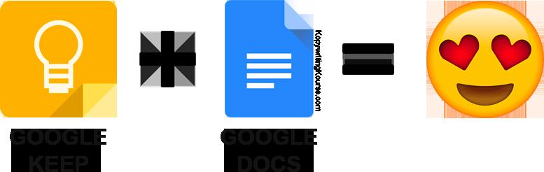 Google Keep + Google Documents dành cho người viết bản quyền