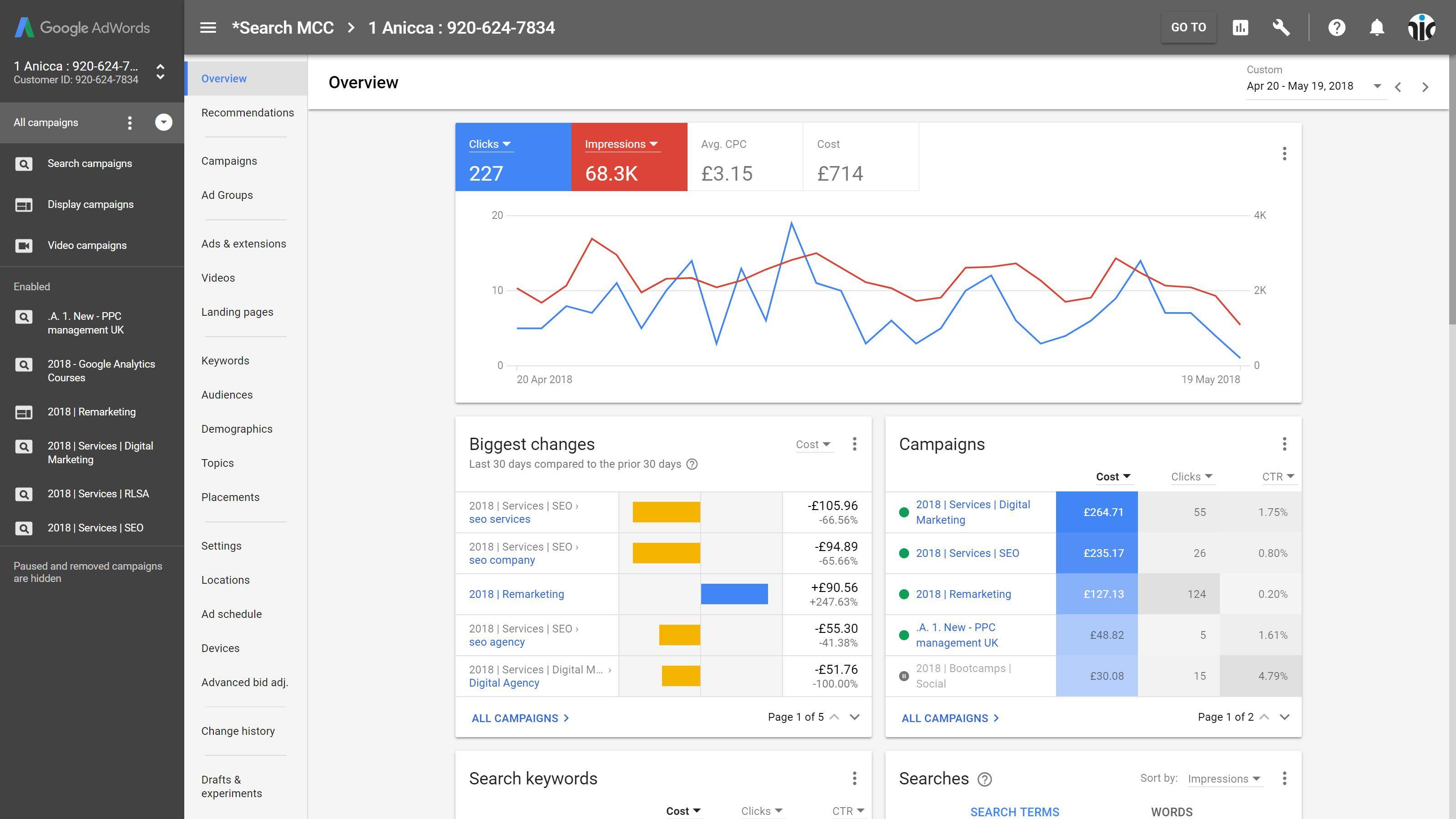 3, Những người kinh doanh tại sao nên dùng phần mềm quảng cáo trực tuyến google adword