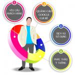 Dịch vụ chạy quảng cáo Google Adwords Online hiệu quả | Tăng đơn hàng, SDT