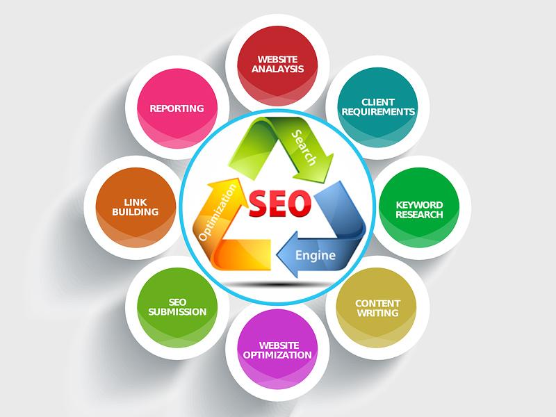 Dịch vụ SEO từ khóa lên TOP Google chuyên nghiệp, chất lượng, giá rẻ 3