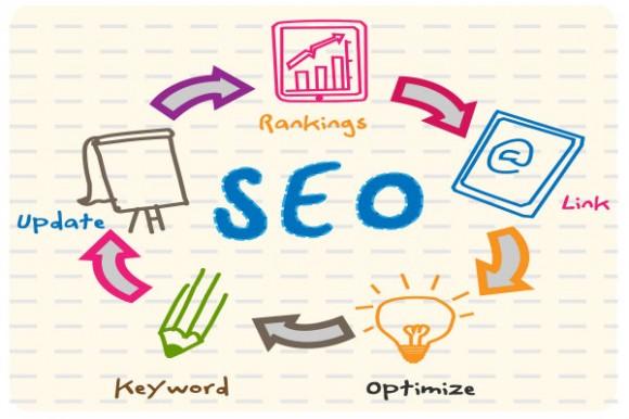 Hướng dẫn làm SEO web hiệu quả an toàn lên TOP Google nhanh nhất 3