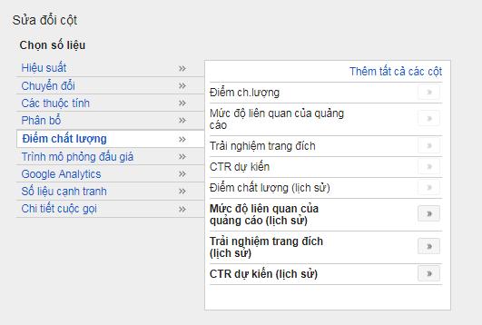 Bật mí cách tăng điểm chất lượng trong Google Adwords dễ dàng