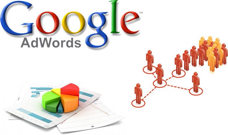 Dịch vụ chạy quảng cáo Adwords cho mảng Mỹ Phẩm UY TÍN 2