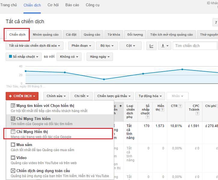Quảng cáo Google Adwords cho ngành in ấn hiệu quả nhanh 2