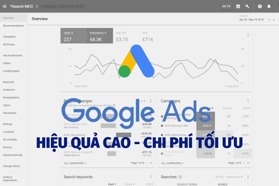 Tối ưu chiến dịch Google Adwords cần những gì