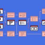 Tìm hiểu Website Navigation là gì