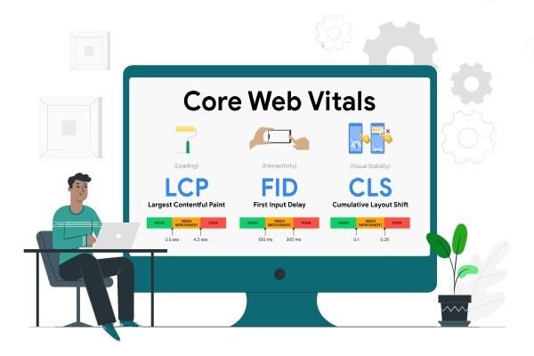 Tìm hiểu Core Web Vitals là gì?