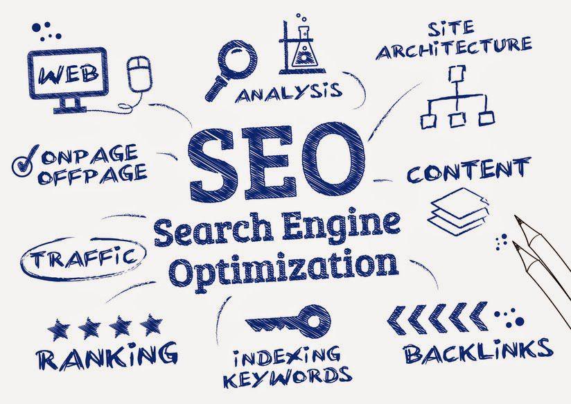 Định nghĩa Seo Website – Search Engine Optimization【CHUẨN NHẤT】