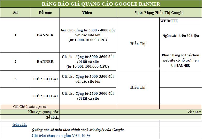 Bảng giá quảng cáo Google Adwords – Chi phí cho 1 lần nhấp chuột