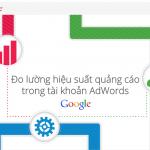 Các cách đo lường hiệu quả quảng cáo Google Ads